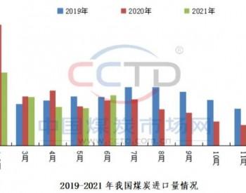 2021年进口煤量下降或成必然
