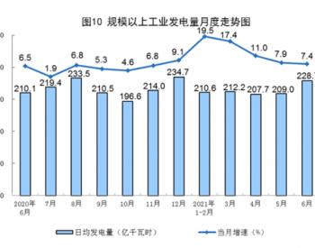 国家统计局:1-6月发电同比增长13.7%