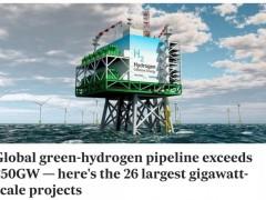 全球计划中的24个吉瓦级规模的绿氢项目,总装机超过200吉瓦!
