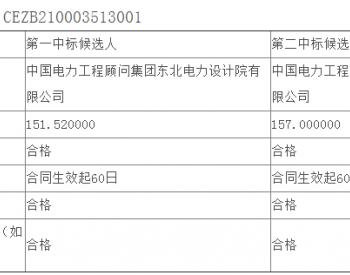 中标丨国华投资吉林吉鲁(乾安)新能源有限公司500MW风电项目输电规划服务公开招标中标候选人公示