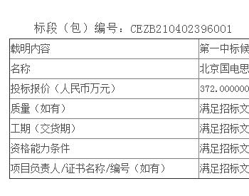 中标丨甘肃公司国电甘肃新能源公司2021年134台风电机组定检及常年维护服务公开招标项目中标候选人公示