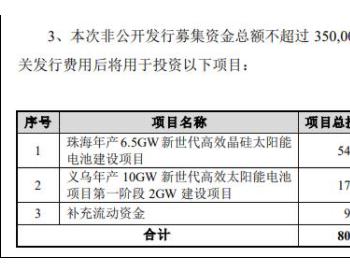 爱旭股份大力布局光伏赛道,35亿非公开发行获反馈