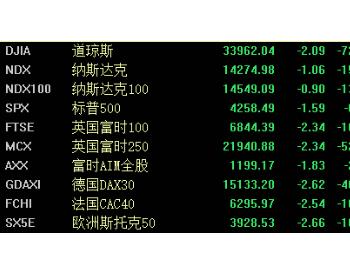 国际油价跌超6%,欧美股市、外盘有色金属期货全线