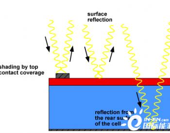 太阳能电池的光损耗