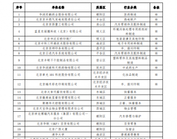 北京市发展和改革委员会 北京市生态环境局关于发