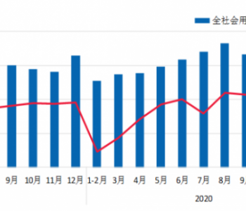 叶春:今年以来全国电力供需形势及全年展望