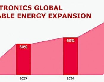 LG承诺到2050年过渡到100%的可再生能源
