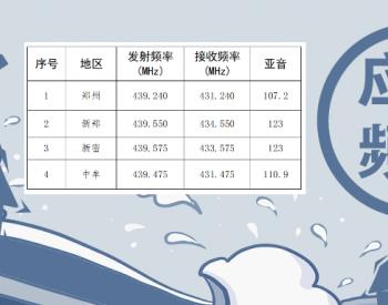 临时协调应急通信频率4对 河南省郑州无线电管理