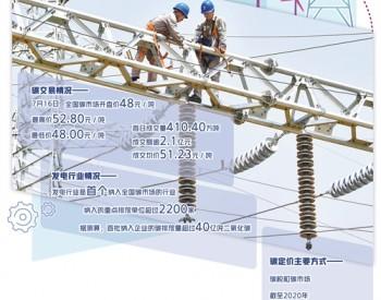 碳价将逐步提高 传统电企成本增加