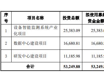 容知日新上市首日涨251% IPO募2.5亿国元证券赚0.4亿