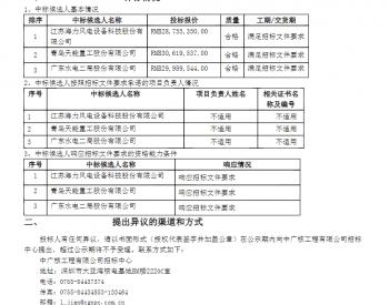中标丨中广核江西进贤风电塔筒采购中标候选人公示