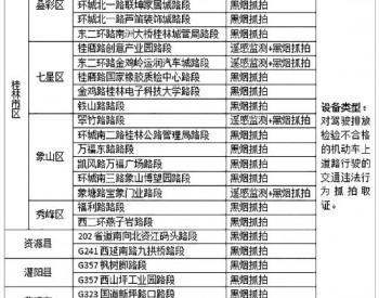 广西桂林市扩大机动车排气污染遥感监测范围