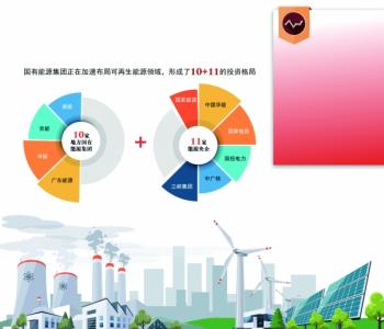 碳交易重估企业价值 可再生能源建设再加码