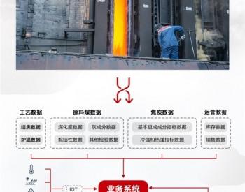 华为云发布智慧配煤解决方案2.0 加速煤<em>焦化</em>产业升级