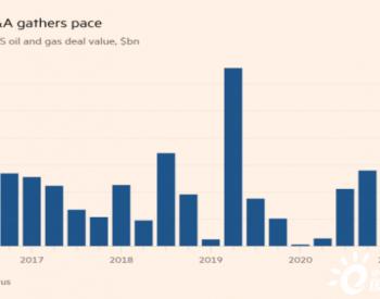 美国的页岩油气并购狂潮正在改变整个行业