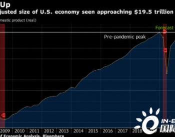 原油交易提醒:库存减少,美联储乐观表态,油价要