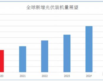 五年目标1.8太瓦:欧洲太阳能发电协会发布《2021-