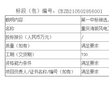 中标丨重庆风电狮子坪风电场风力发电机组运行维护服务(两年)公开招标中标候选人公示
