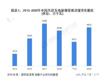 2021年中国光伏发电行业市场现状与区域发展对比分