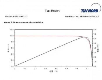 25.31%!量产<em>HJT异质结电池</em>效率新世界纪录诞生