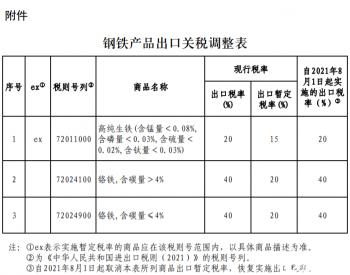 国务院关税税则委员会关于进一步调整钢铁产品出口