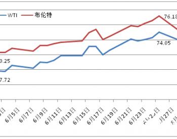 能源价格月度分析报告(2021年7月) | 石油、天然气、煤炭价格月度分析报告