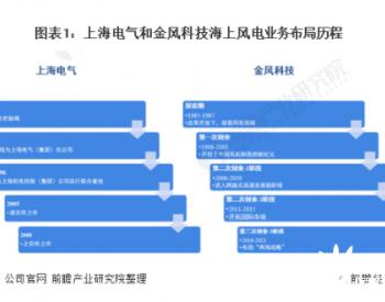 2021年中国海上风电行业龙头企业对比:上海电气VS金风科技谁是行业之王?
