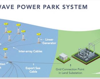 瑞典Seabased公司计划在法国开发波浪能发电场