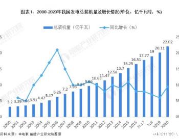 """中国智能电网""""十四五""""着力构建现代新能源体系建设"""