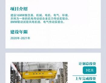 江苏盐城新能源重点在建项目——金风科技16MW传动实验室进度戳进来