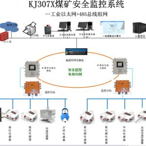 矿山安全监控系统-矿用监测监控系统