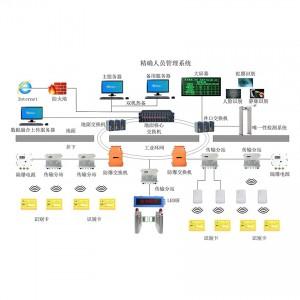 矿山人员精确定位管理系统-煤矿人员精确定位系统