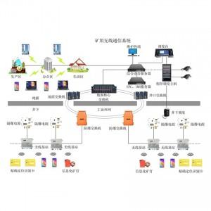 矿用WIFI无线通信系统-矿用4G无线通讯系统