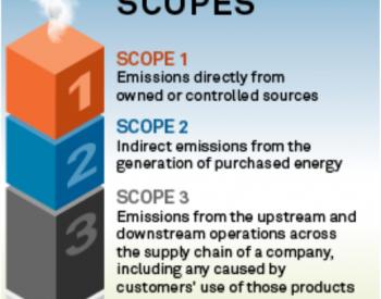 美国石油学会推出<em>油气企业</em>温室气体报告模板