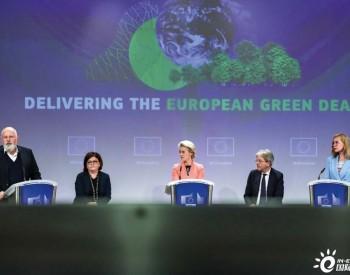 欧盟碳关税机制冲击WTO