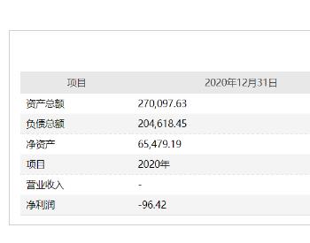 <em>豫能控股</em>拟19亿增资下属新能源子公司