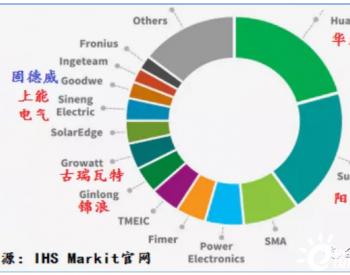 华为、阳光电源、锦浪、<em>古瑞瓦特</em>位列IHS 2020全球逆变器排行榜TOP10