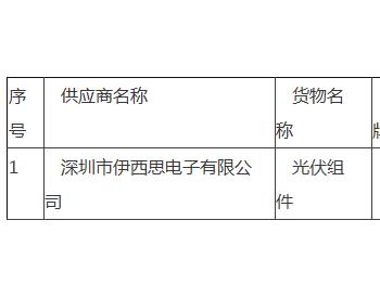 中标 | 江西新余市中智国祥新能源电力投资发展有