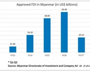 披露:缅甸<em>天然气管道</em>投资者的巨额利润