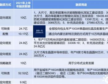 前七月光伏公司融资263亿,大硅片组件和分布式业务为重点