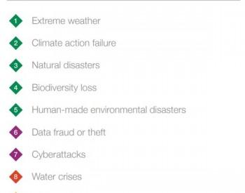 浪潮发布产品安全白皮书 共建安全可信赖的算力基