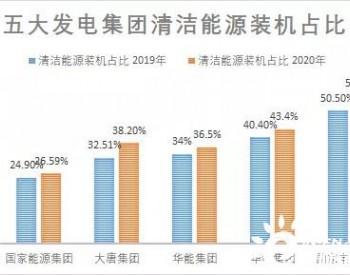 华能成我国第二家发电装机突破2亿千瓦央企,<em>清洁能源占比</em>升至37.25%