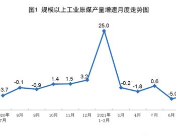 2021年1-7月<em>中国原煤产量</em>同比增长4.9%