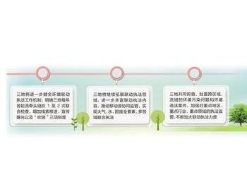 京津冀环境联动执法向纵深推进