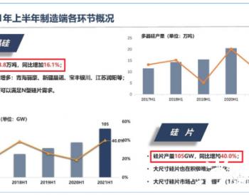 用数据说话,谁是硅料涨价的源头?