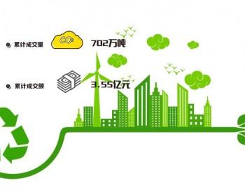 """生态环境部透露""""美丽中国""""建设下一步重点 审慎"""