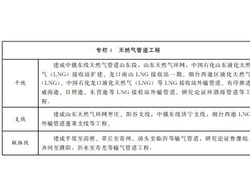 山东省:实施天然气供应能力提升   增强<em>油气供应</em>保障