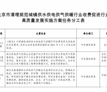 北京市清理规范城镇供水供电供气<em>供暖行业</em>收费促进行业高质量发展实施方案