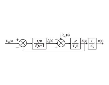 基于西门子 PLC 的气力除灰控制系统改进优化设计