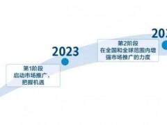 继国家<em>氢能战略</em>后,德国发布行动计划
